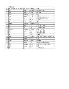 単語帳(3).jpg