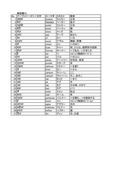 単語帳(8).jpg